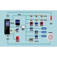 光电感烟/感温/手报/消火栓按钮/楼显/模块/火灾报警控制器